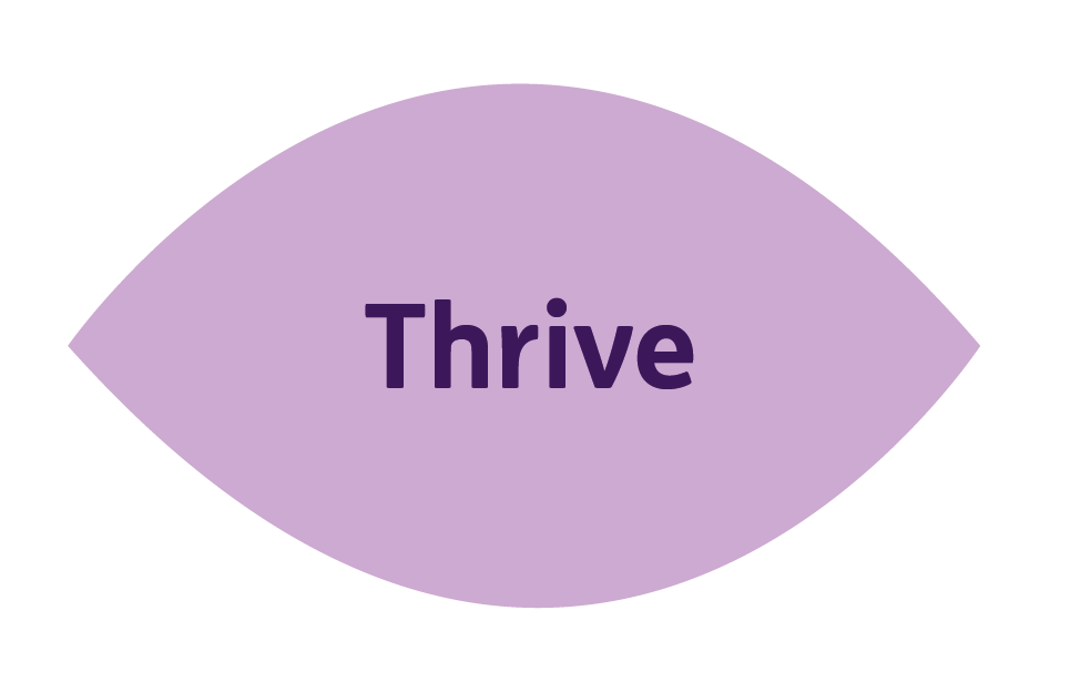 Thrive Icon